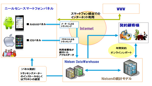 MNV_System.jpg