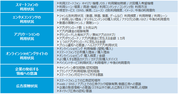 Smartphone_Report_02.jpg